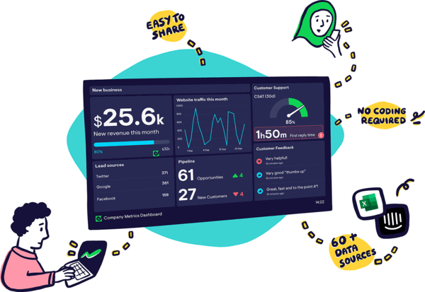 Real-time data, KPI and metrics dashboards from Geckoboard