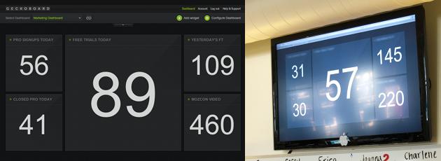 SEOmoz - Marketing dashboard