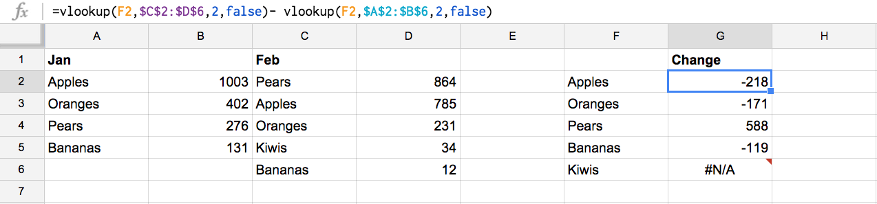 VLookup-Example