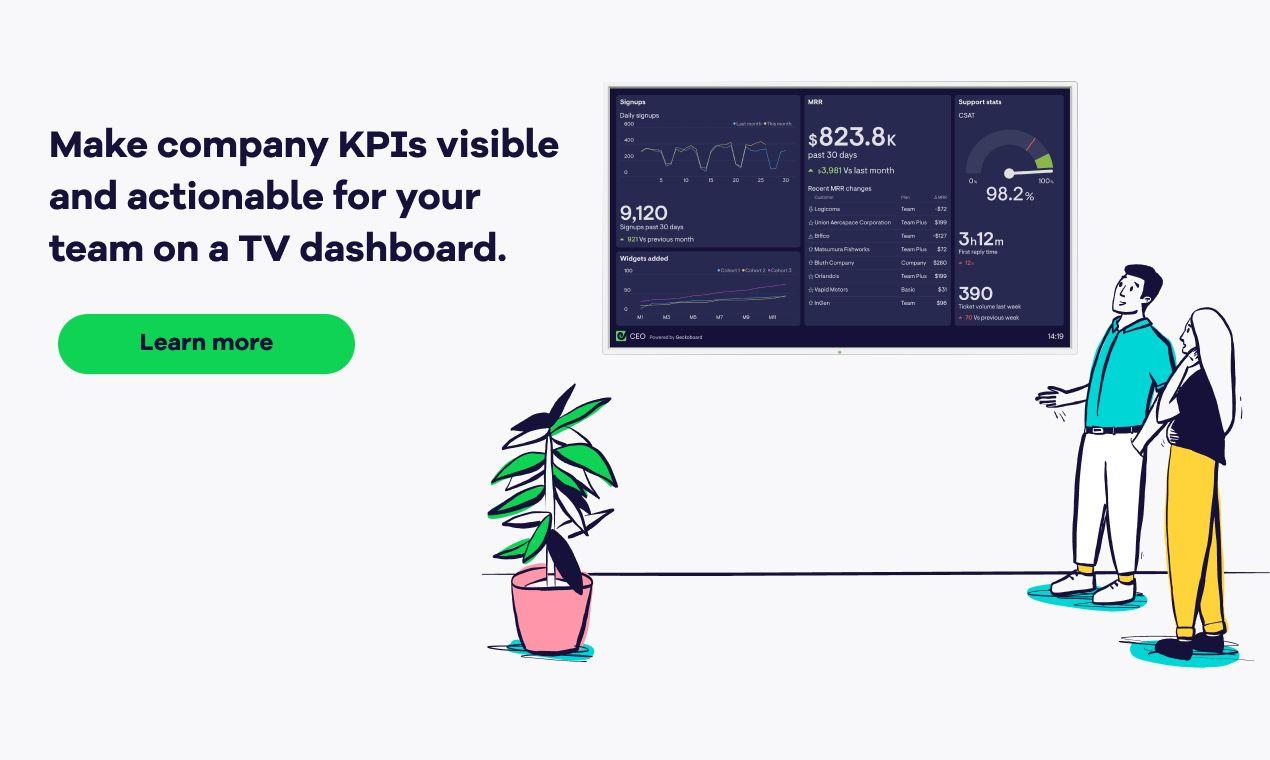 Defining-KPIs