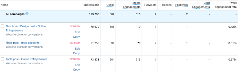 twitter-ad-campaigns-engagement-metrics