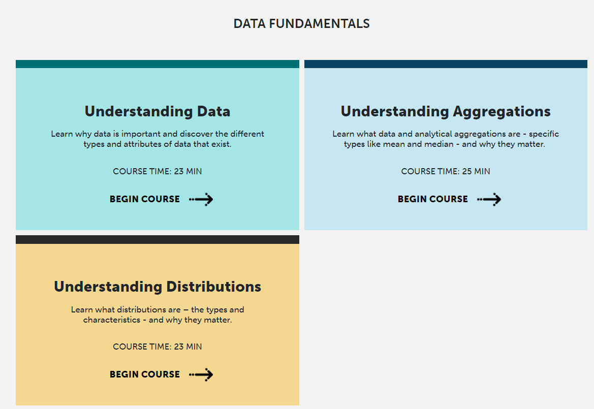 Screenshot of Data Literacy Project courses