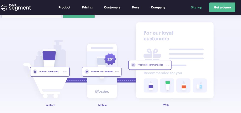 Example ecommerce data flow