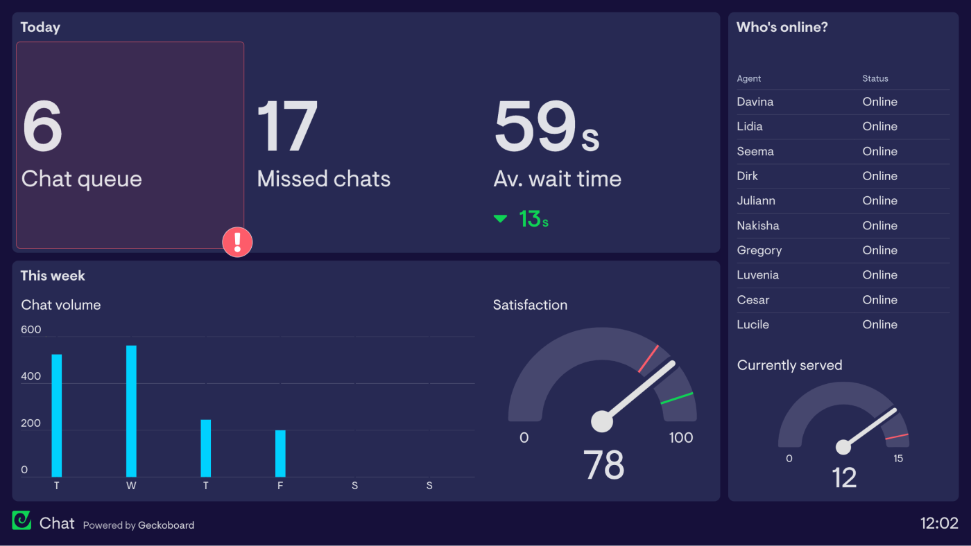 live-chat-dashboard-example