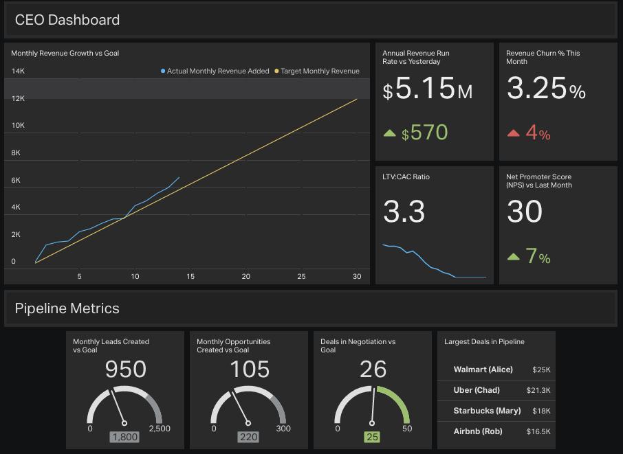 ceo-dashboard-example