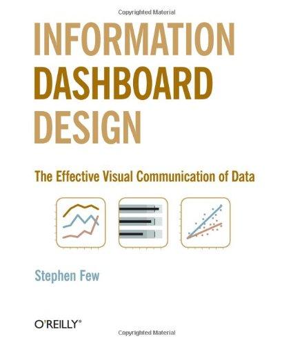 InformationDashboardDesign