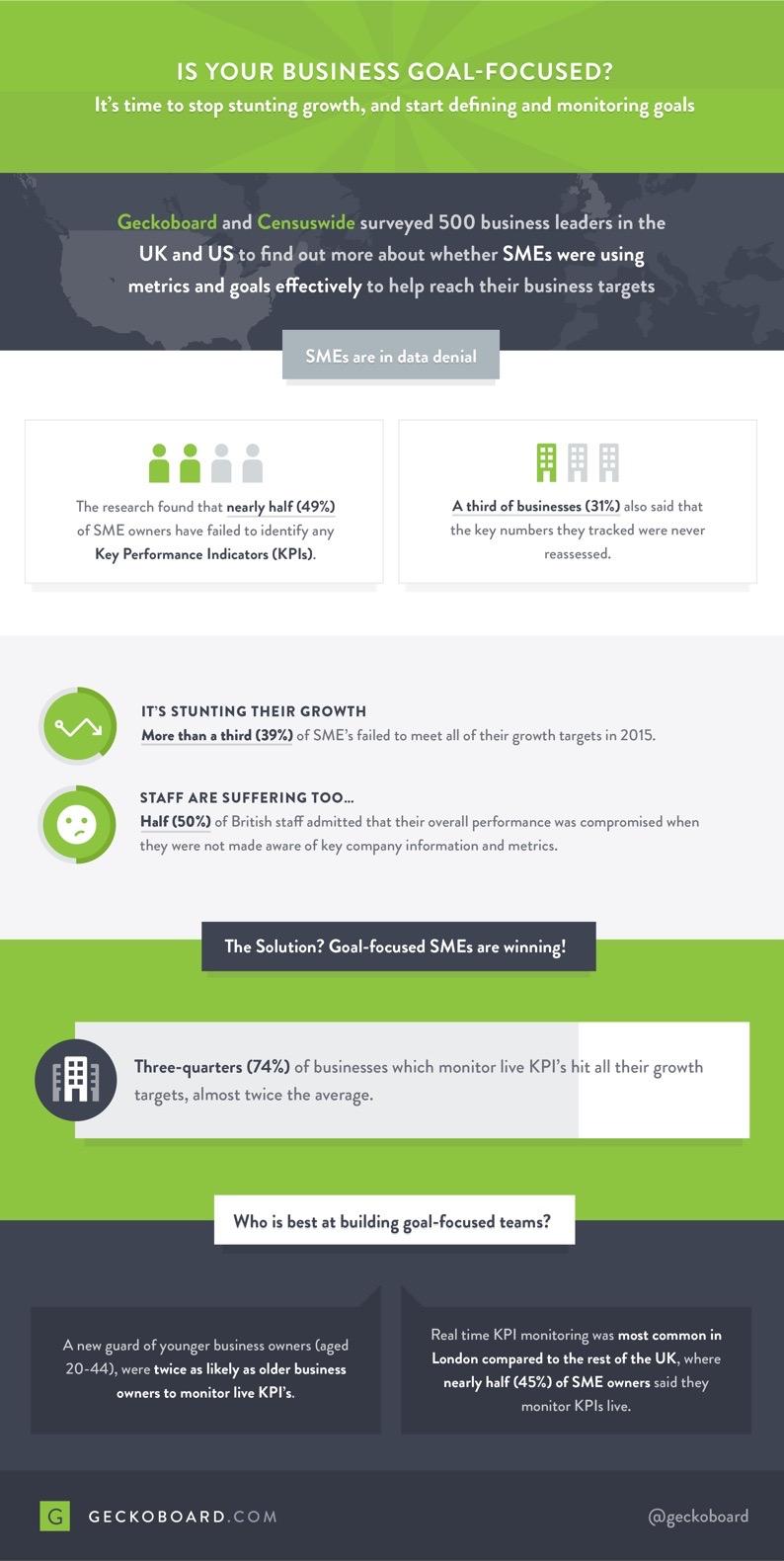 UK Business Metrics Infographic