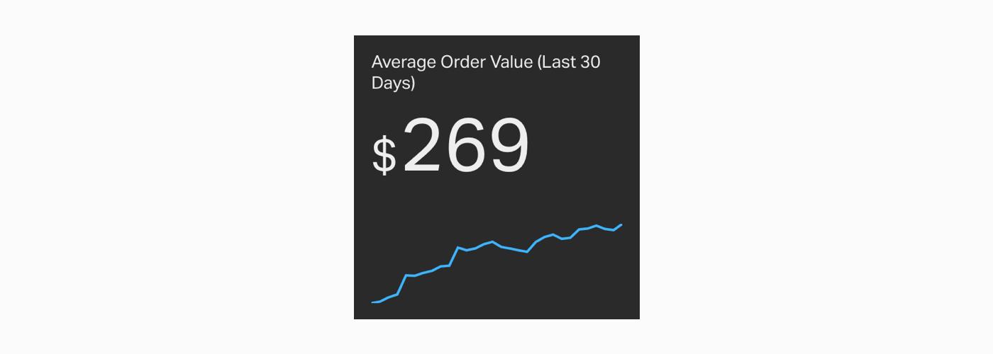 average-order-value-ecommerce-metric