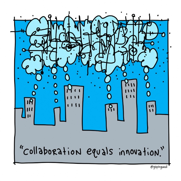 collaboration-equals-innovation-gapingvoid