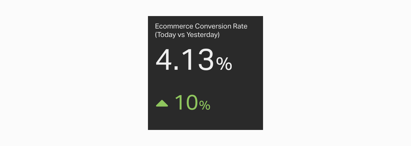 conversion-rate-ecommerce-metric