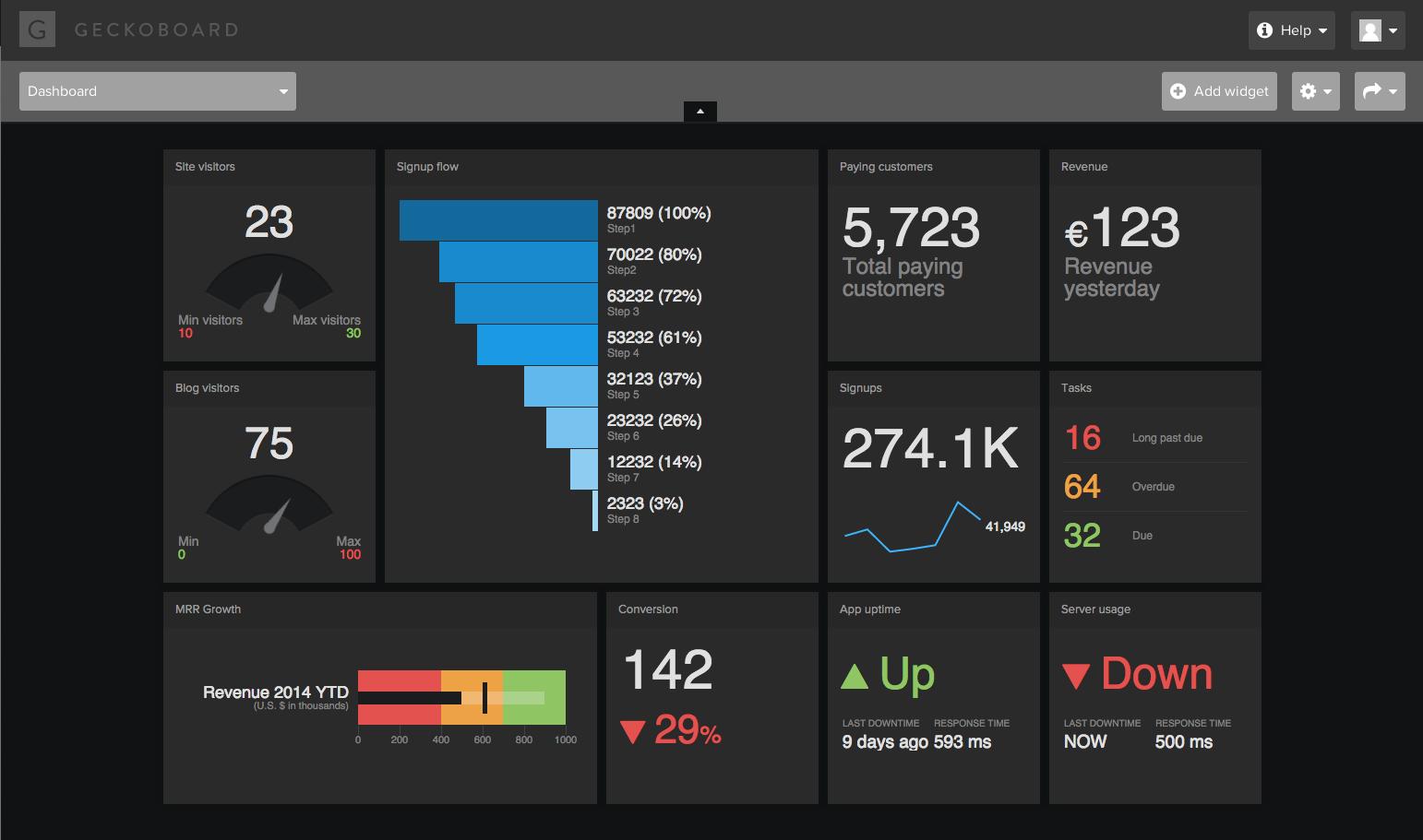 dashboard_blog
