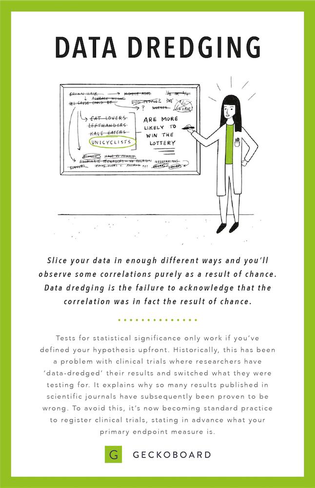 data-fallacy-data-dredging