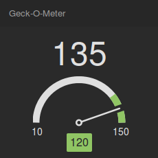 gauge-visualization-geck-o-meter-example