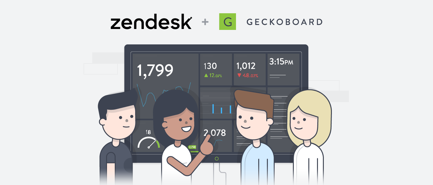 Geckoboard and Zendesk Support Dashboard