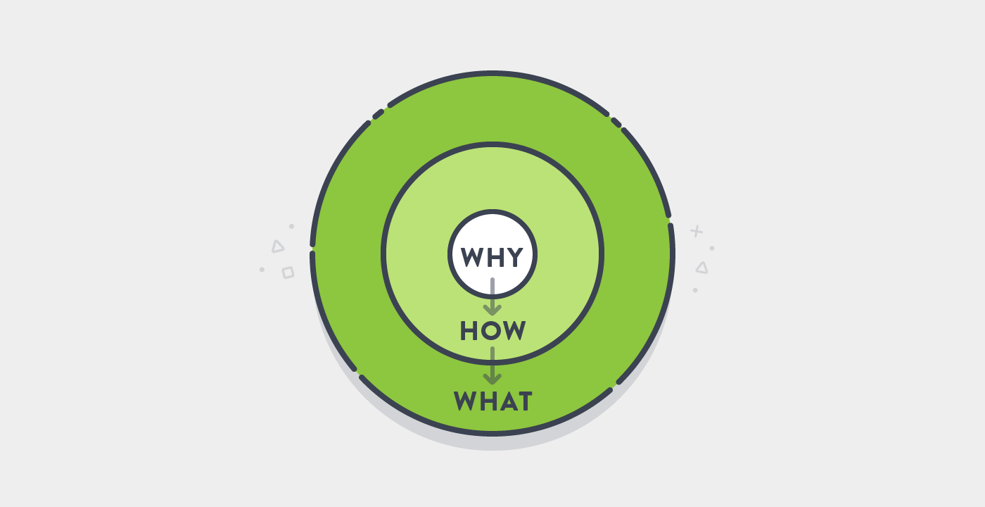 golden-circle-illustration-start-with-why