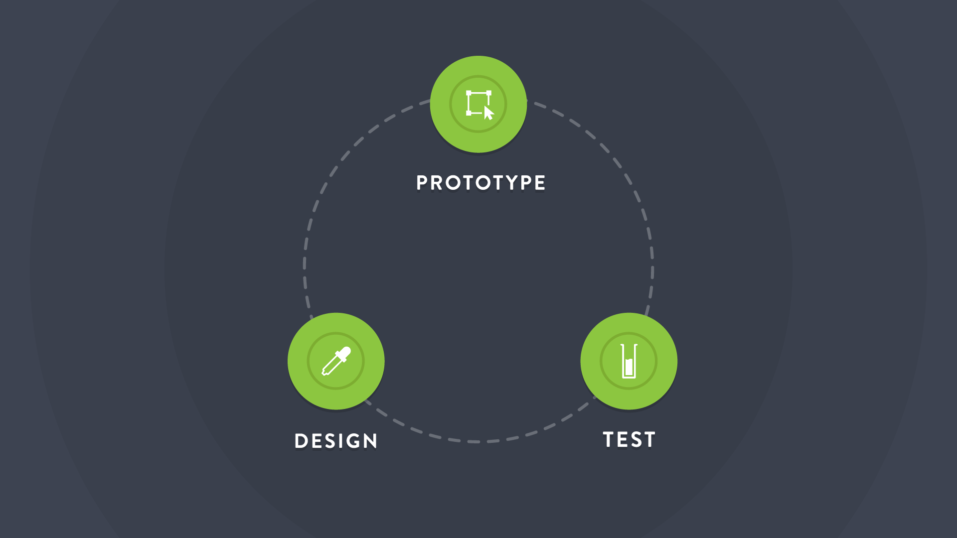 iterative-design-process