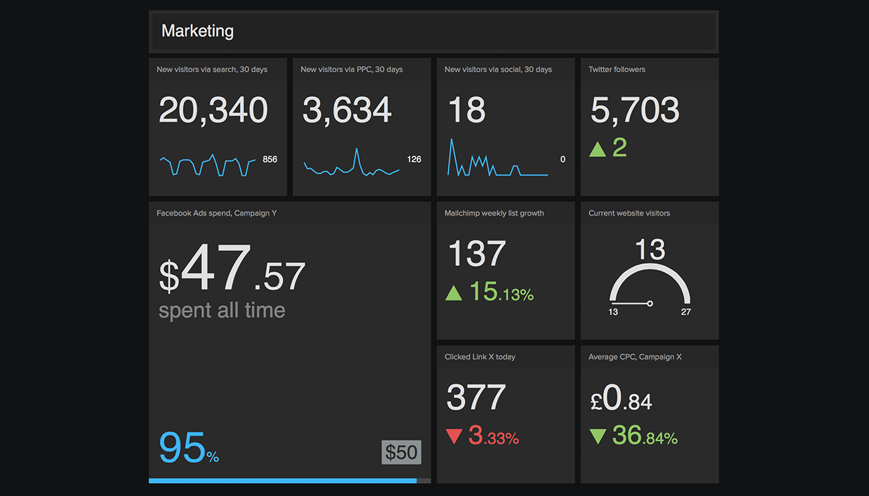 marketing-dashboard-example