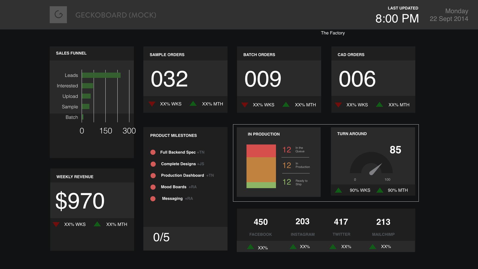 Matter dashboard
