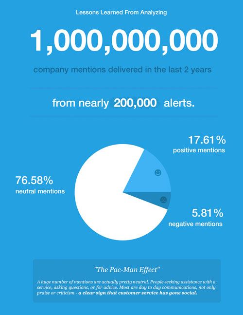 mention_infographic