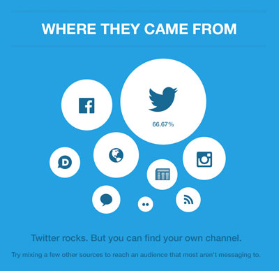 mention_infographic2