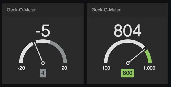 new-geck-o-meter