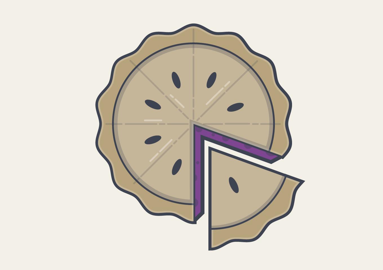 pie chart made of pie