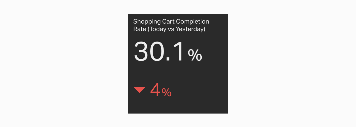 shopping-cart-completion-ecommerce-metric