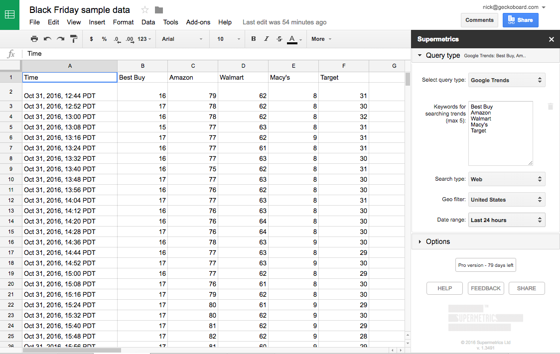 Supermetrics Google Sheets and Google Trends Integration