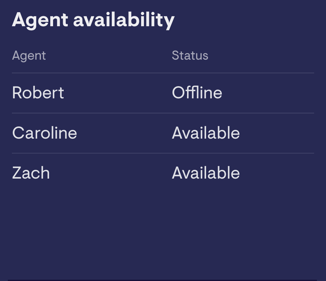 Agent Availability Zendesk Talk image
