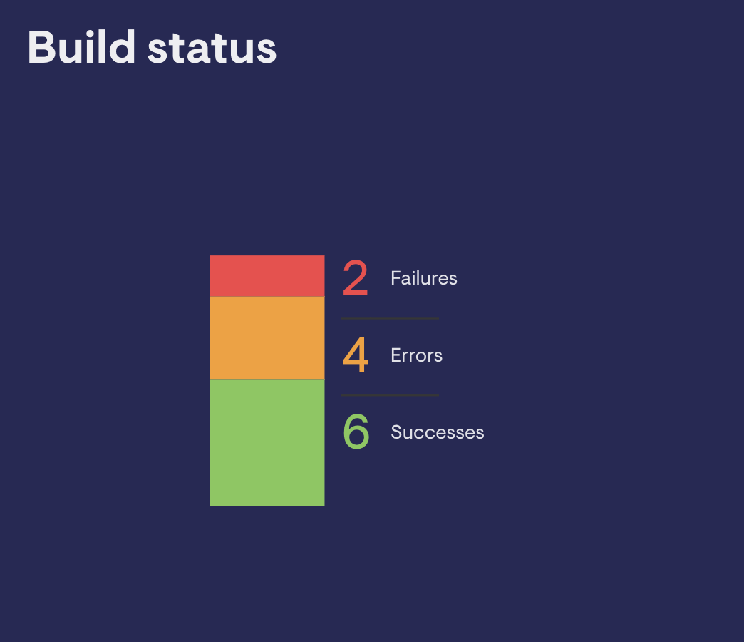 Build Status TeamCity image
