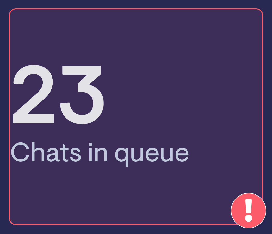 Chats in queue