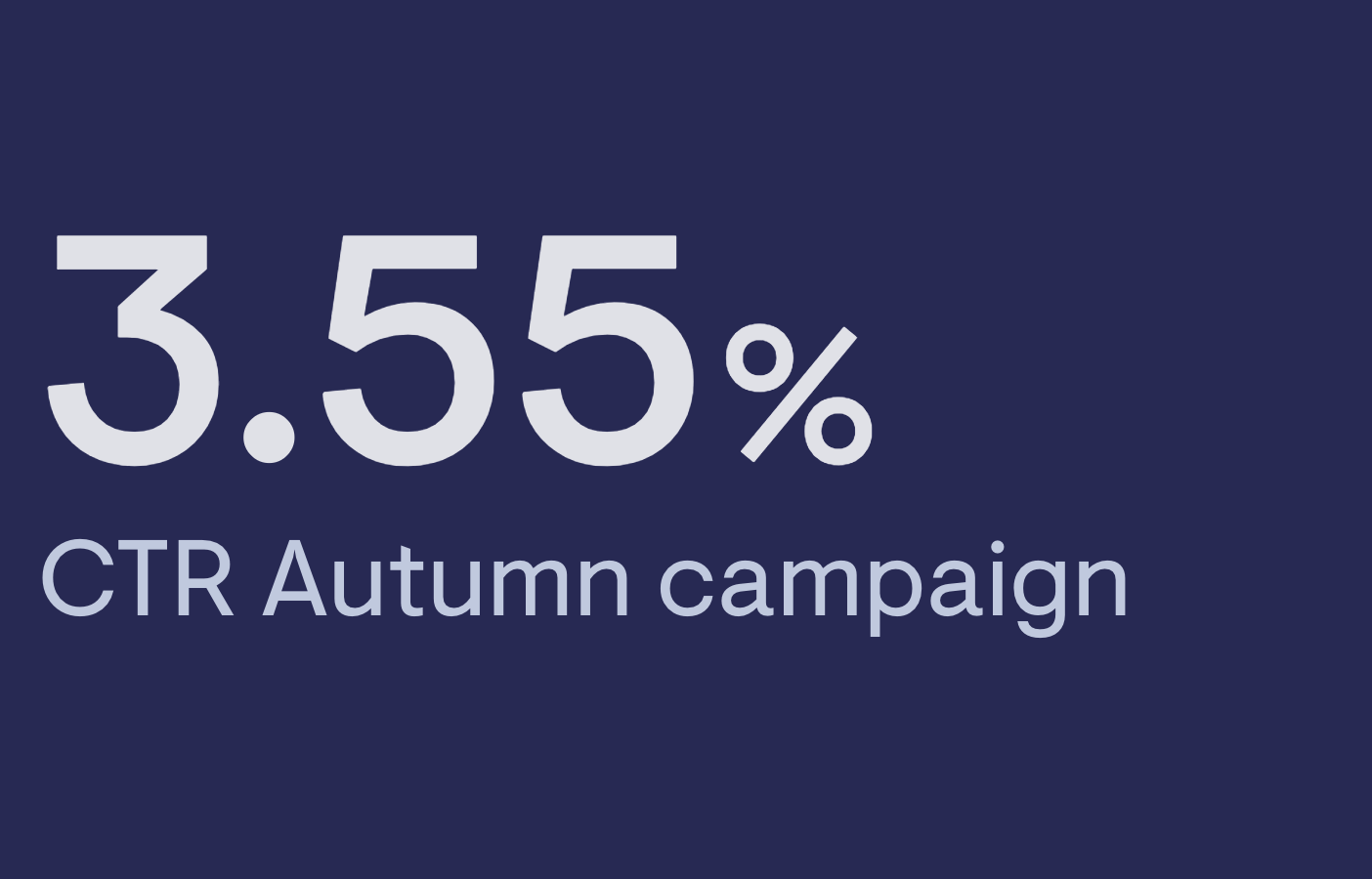 Click-through Rate Campaign Monitor image