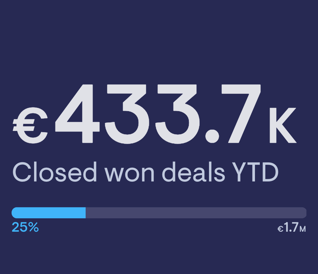 Closed won deals