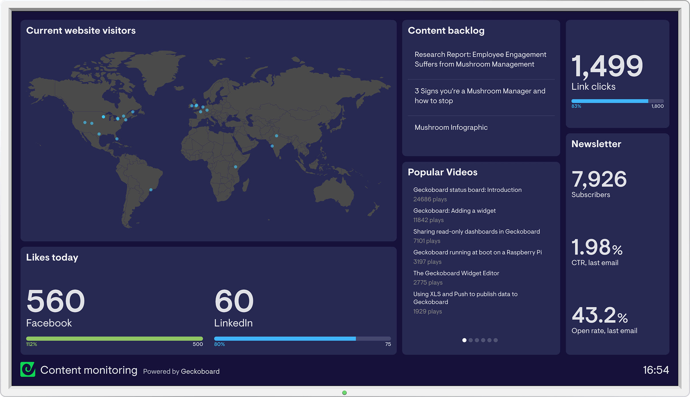 Buffer dashboard example