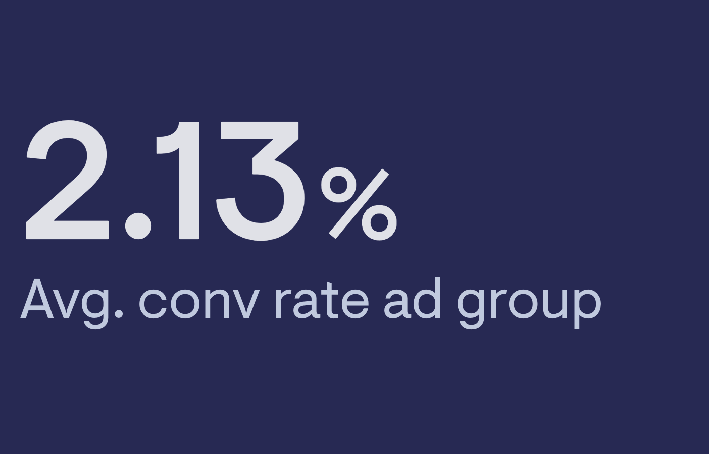 Conversion Rate Google Ads image