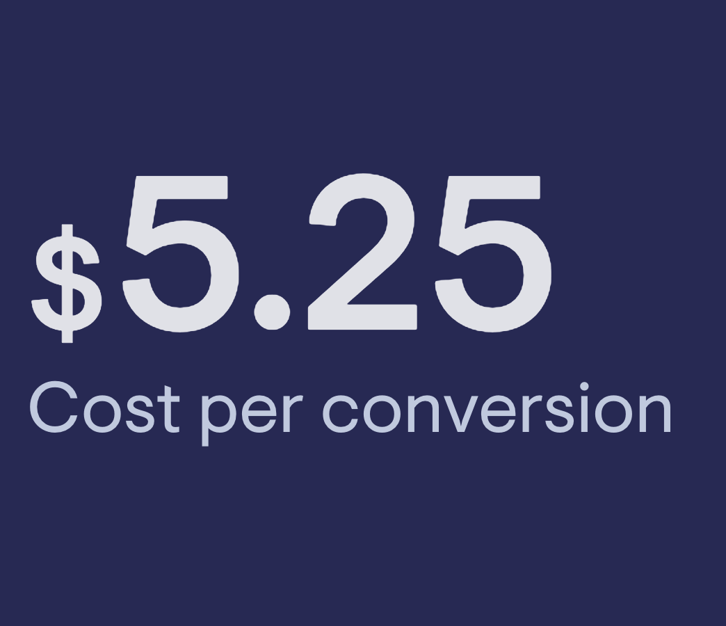 Cost per Conversion Google Ads image