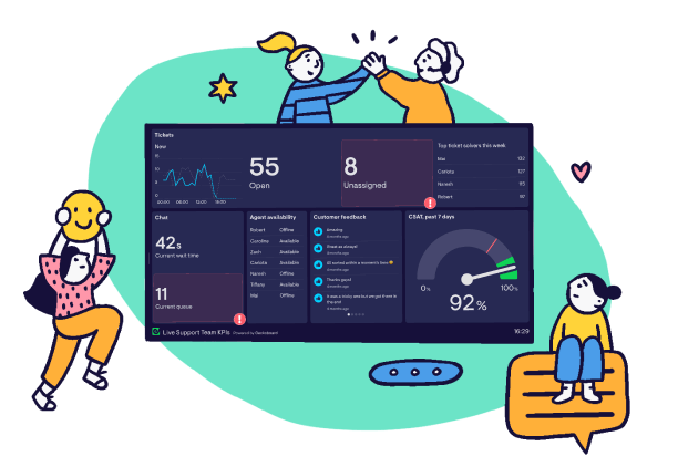 Real time customer service dashboards from Geckoboard