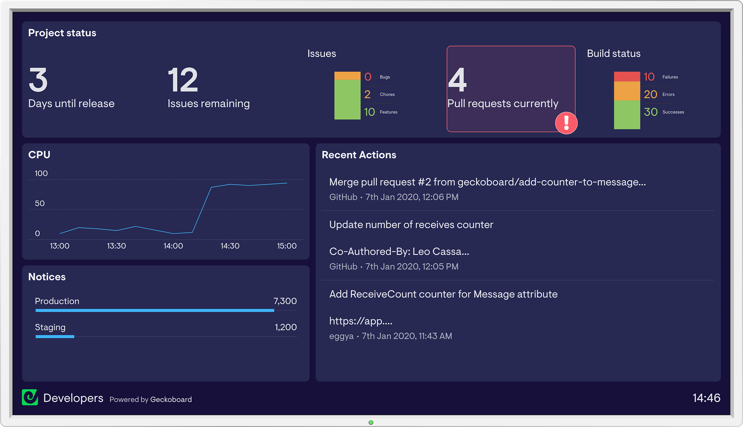 TeamCity dashboard example