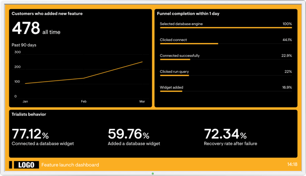 Product monitoring dashboard example image