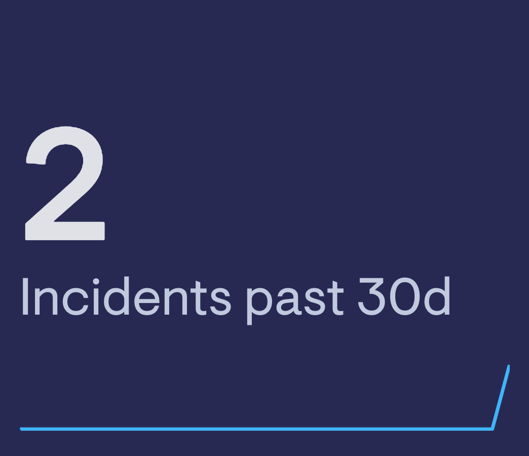 Incidents PagerDuty image