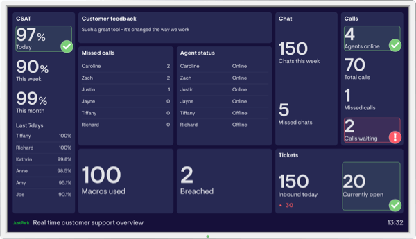 JustPark's dashboard example