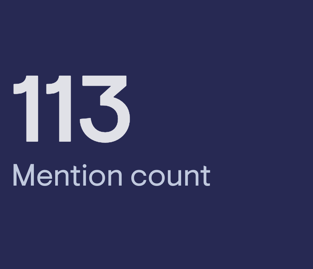 Mention Count Mention image
