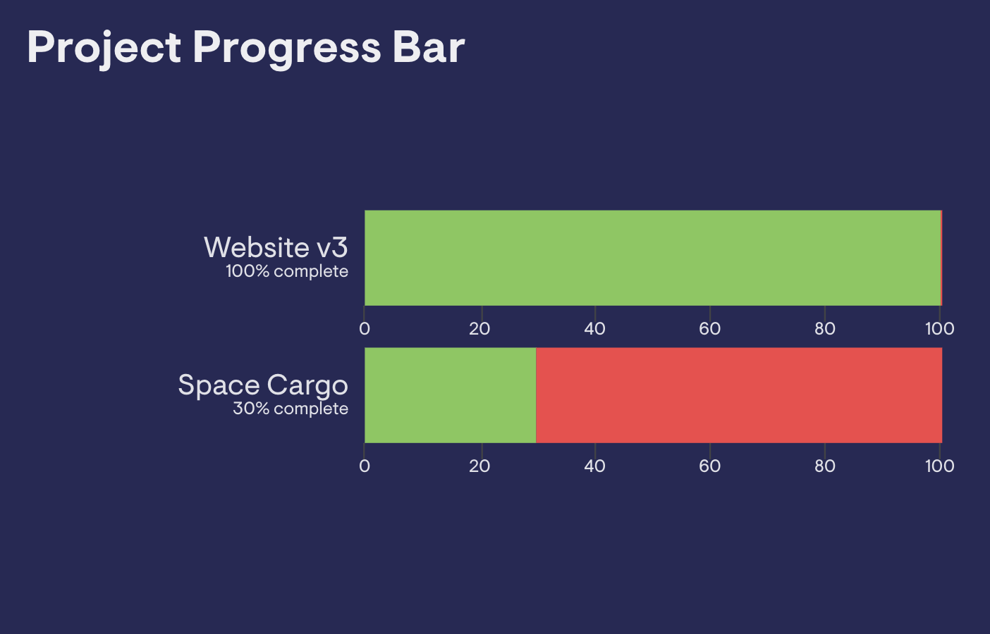 Project Progress Basecamp 2 image