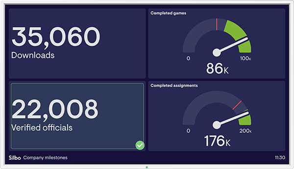 Goal tracking dashboard example image