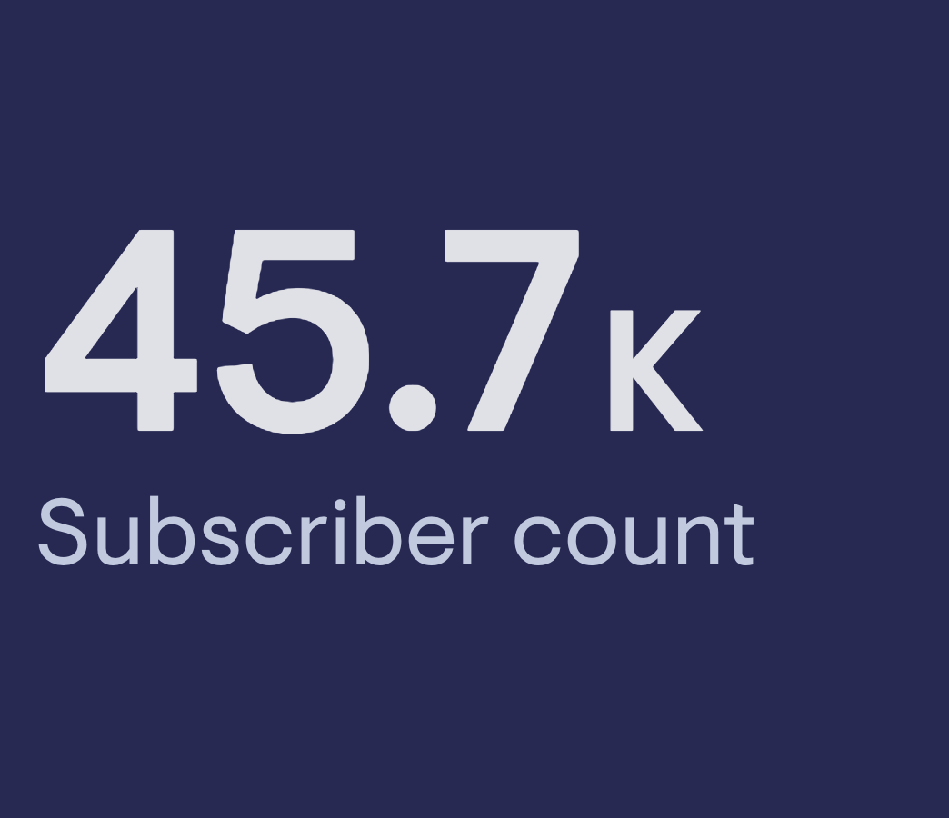 Subscriber Count Campaign Monitor image