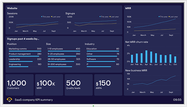 Survicate's dashboard example