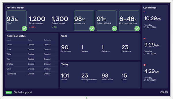Vend's dashboard example