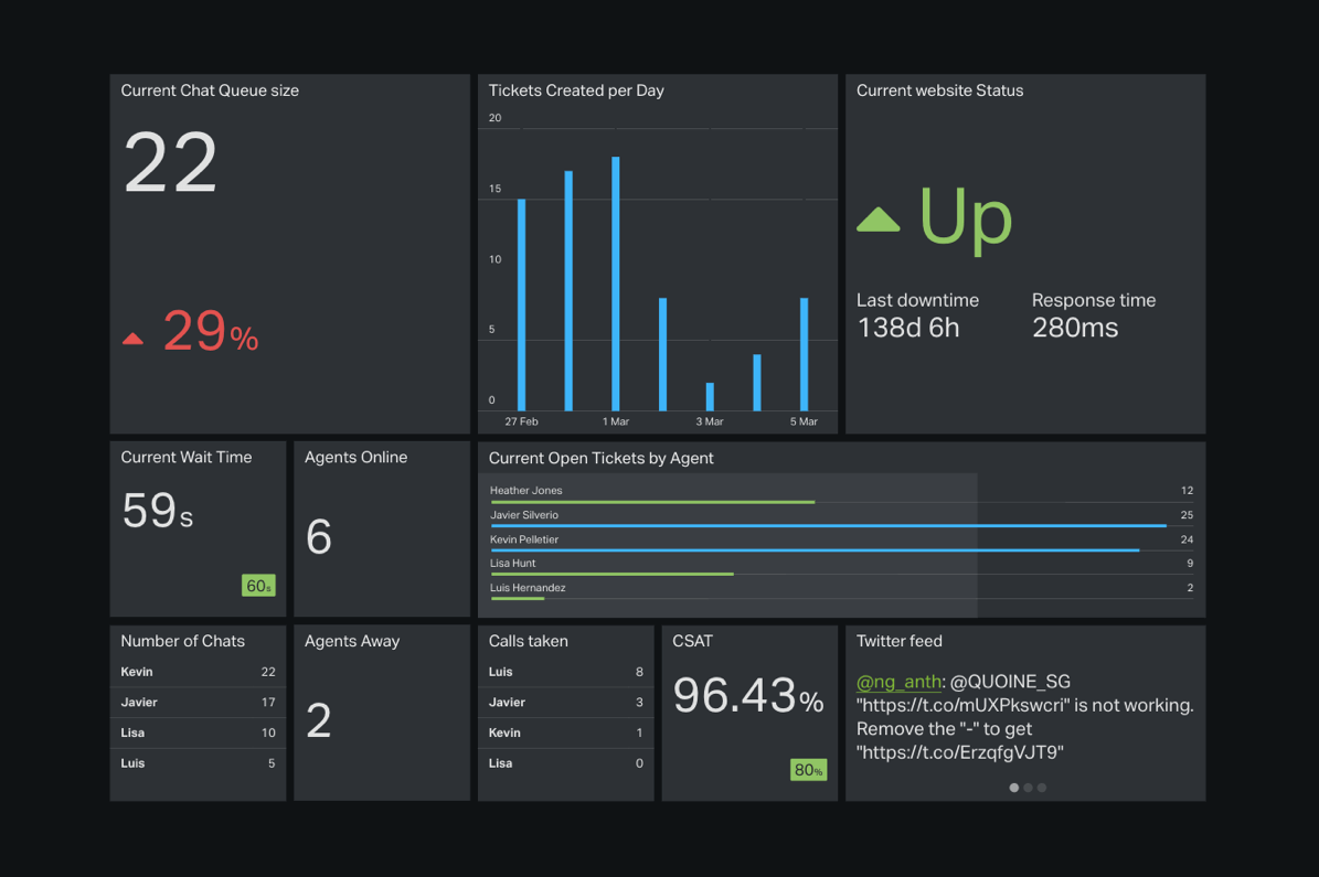 zendesk-omnichannel-dashboard-1